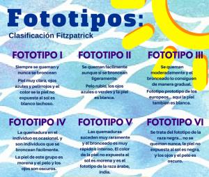 FOTOTIPOS 3