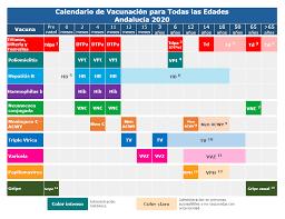 VACUNAS CALENDARIO 2020